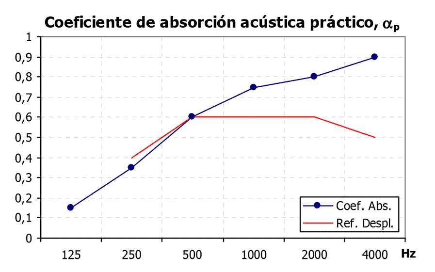 certificacion_acustica01