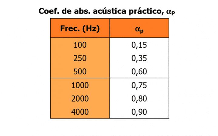 certificacion_acustica02